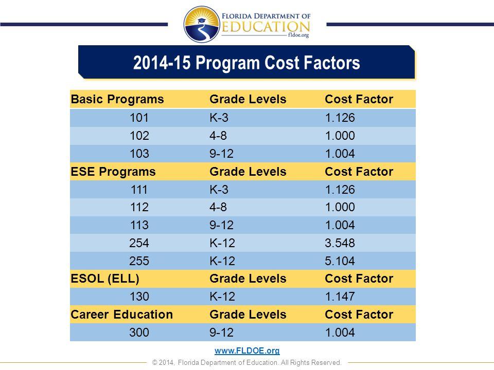 2014-15 Program Cost Factors Basic Programs Grade Levels Cost Factor
