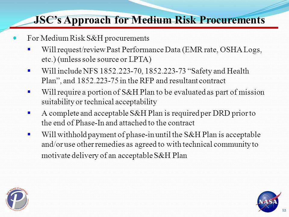 JSC's Approach for Medium Risk Procurements
