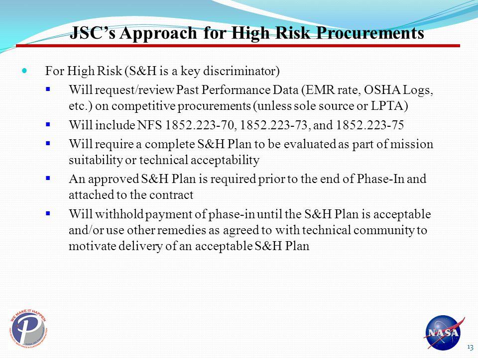 JSC's Approach for High Risk Procurements
