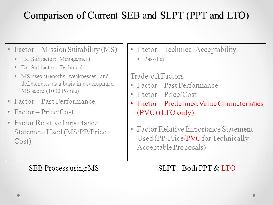 Comparison of Current SEB and SLPT (PPT and LTO)