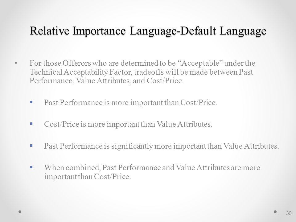 Relative Importance Language-Default Language