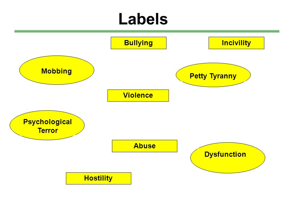 Labels Bullying Incivility Mobbing Petty Tyranny Violence