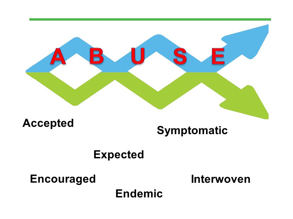 A B U S E Accepted Symptomatic Expected Encouraged Interwoven Endemic