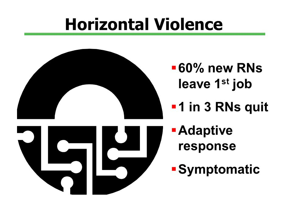 Horizontal Violence 60% new RNs leave 1st job 1 in 3 RNs quit