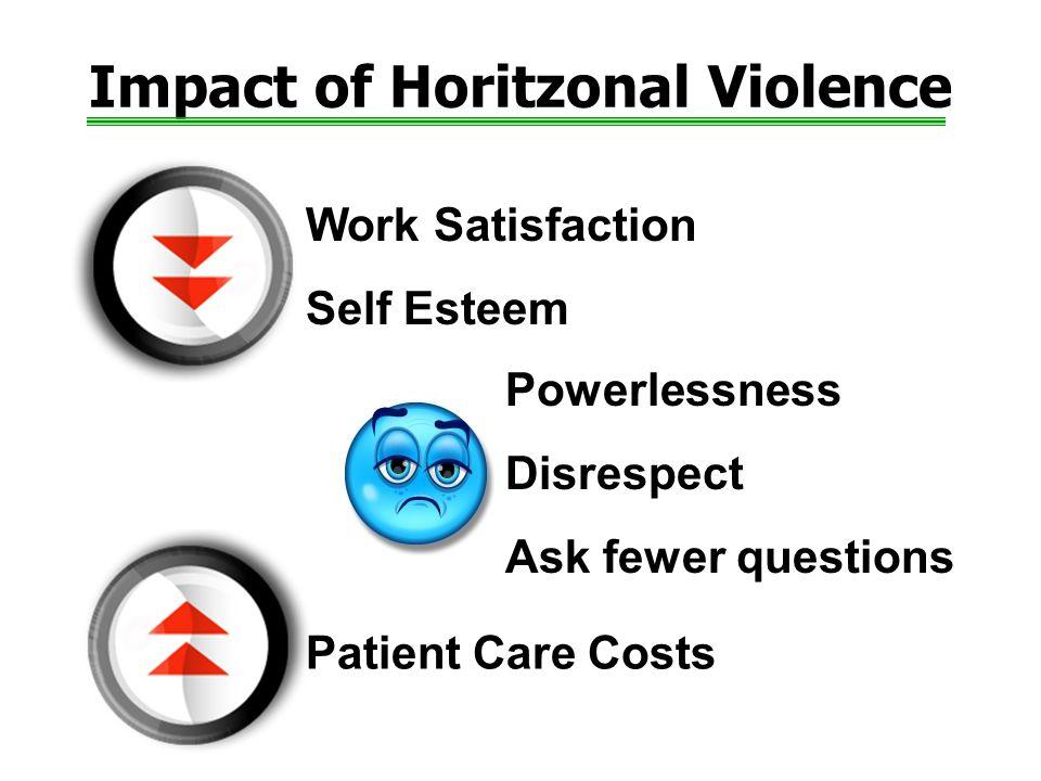 Impact of Horitzonal Violence