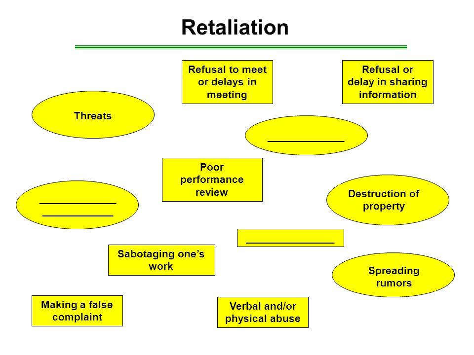 Retaliation Refusal to meet or delays in meeting