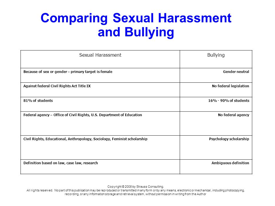 Comparing Sexual Harassment