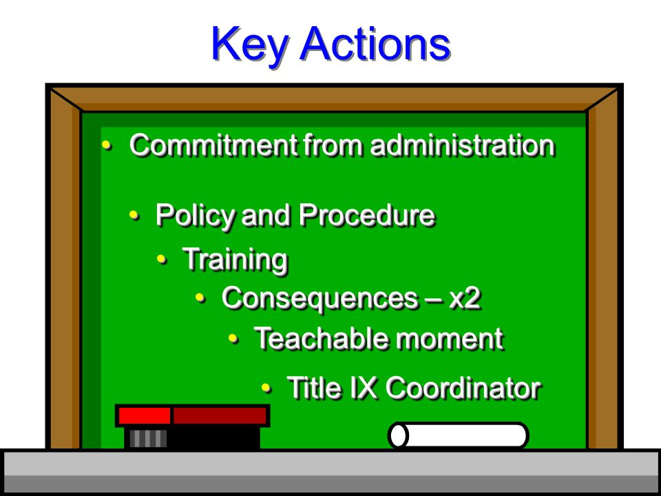 Key Actions Commitment from administration Policy and Procedure