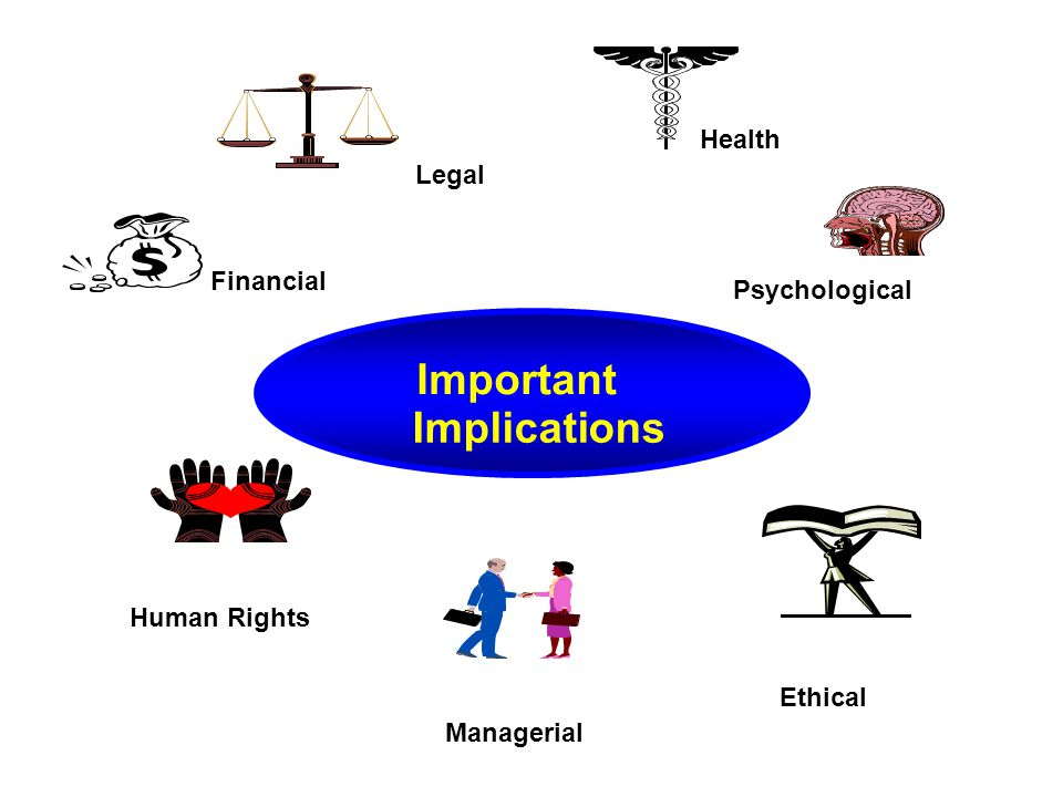 Important Implications Health Legal Financial Psychological