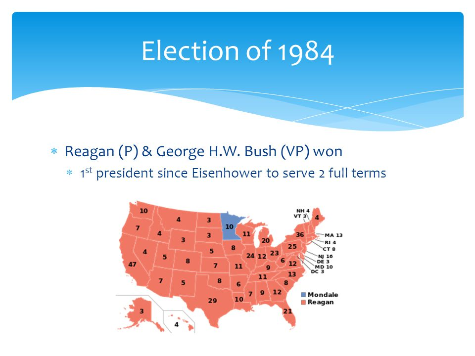 Election of 1984 Reagan (P) & George H.W. Bush (VP) won