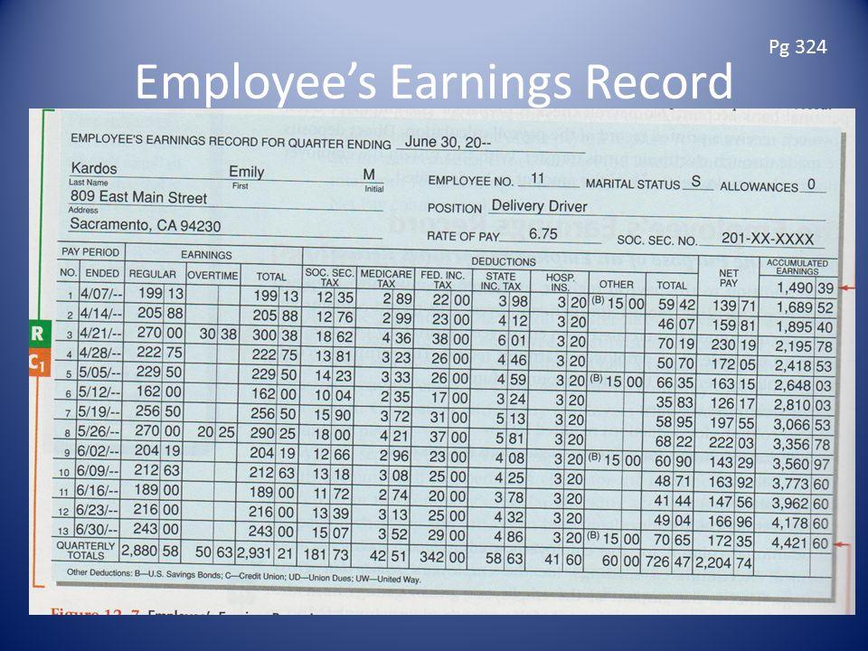 Employee's Earnings Record