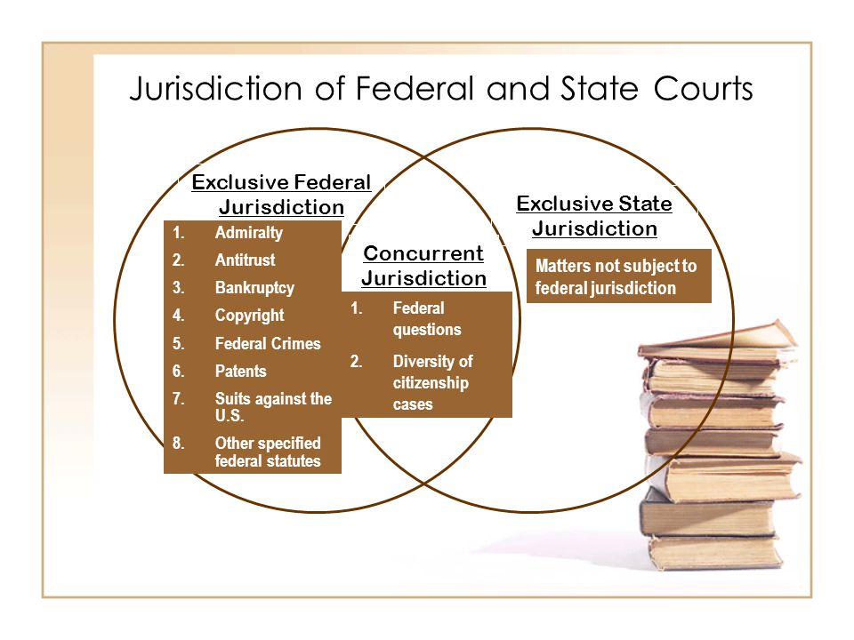 Jurisdiction of Federal and State Courts