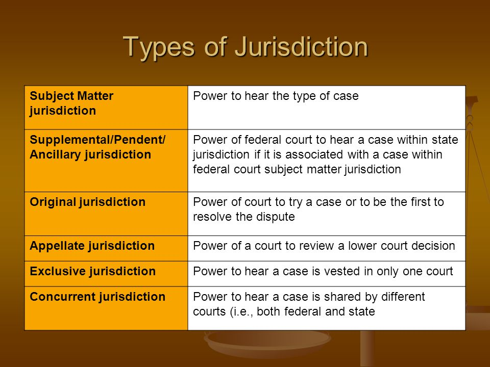 Types of Jurisdiction Subject Matter jurisdiction