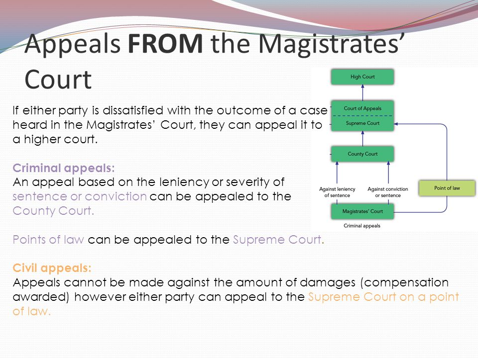 Appeals FROM the Magistrates' Court
