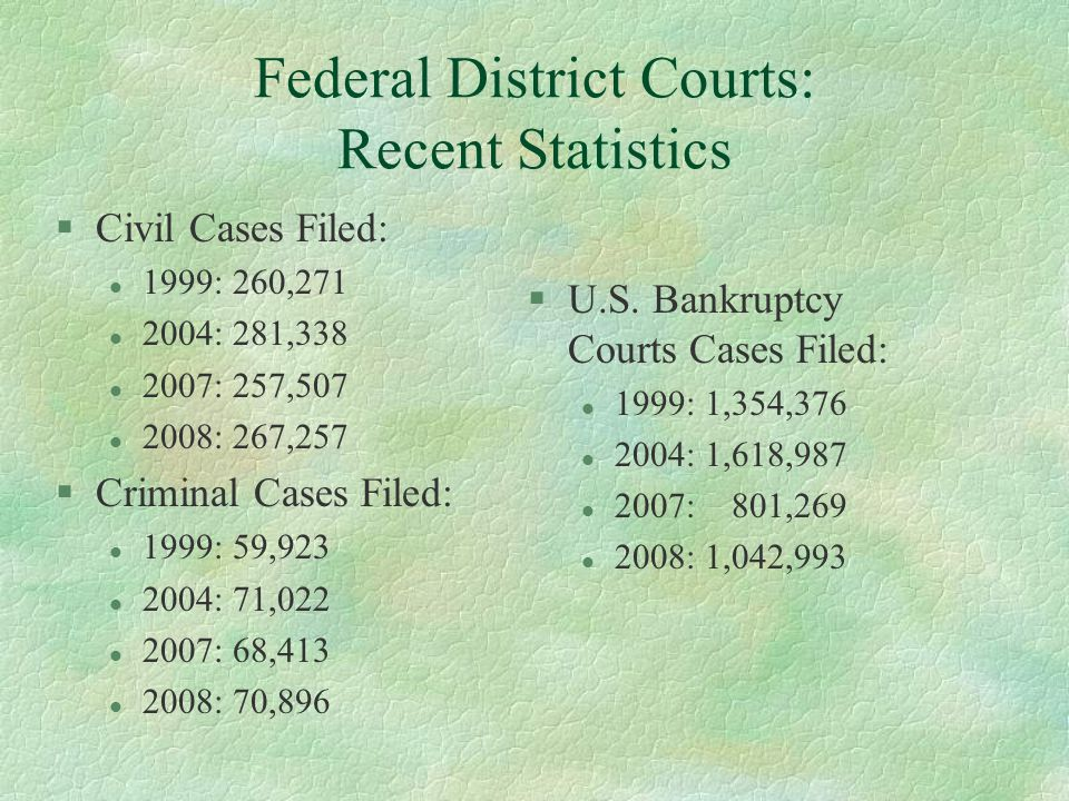 Federal District Courts: Recent Statistics