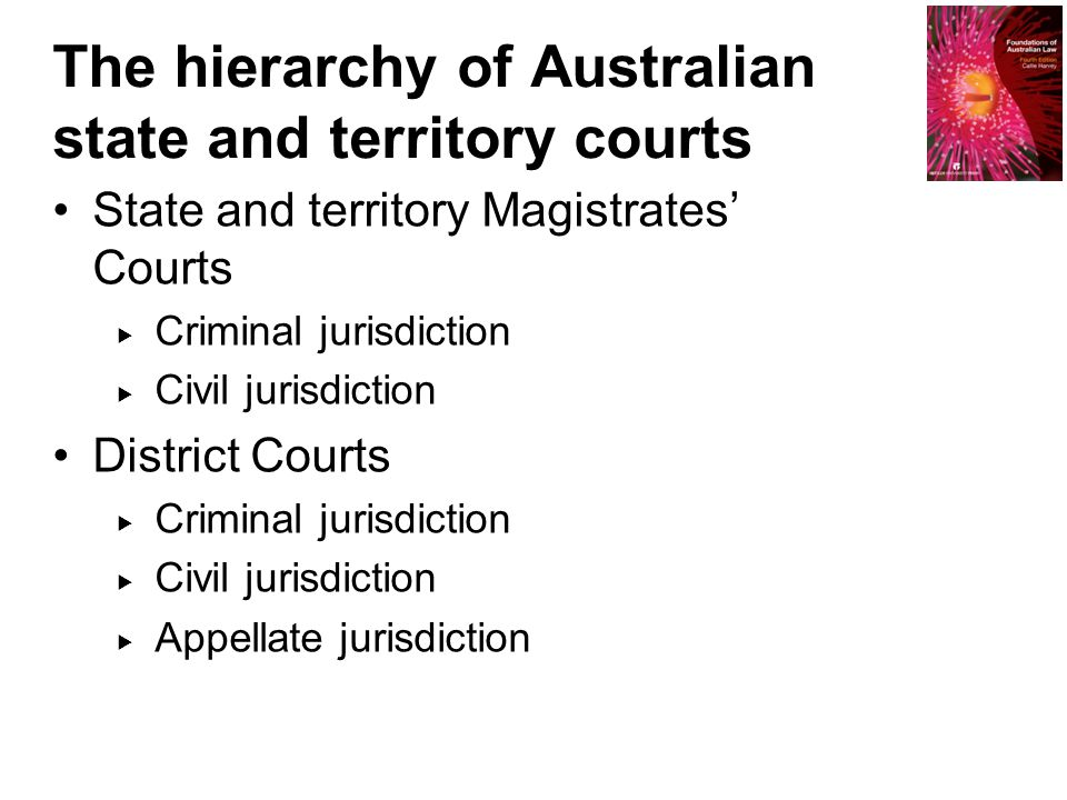 The hierarchy of Australian state and territory courts