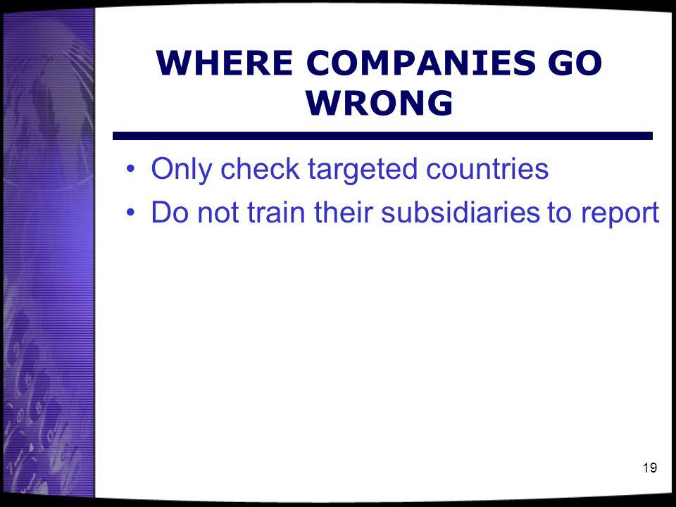 WHERE COMPANIES GO WRONG