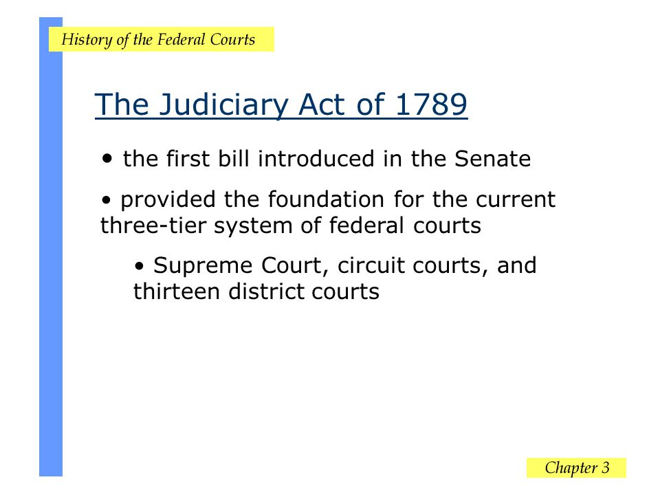 The Judiciary Act of 1789 the first bill introduced in the Senate