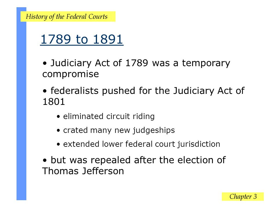 1789 to 1891 Judiciary Act of 1789 was a temporary compromise