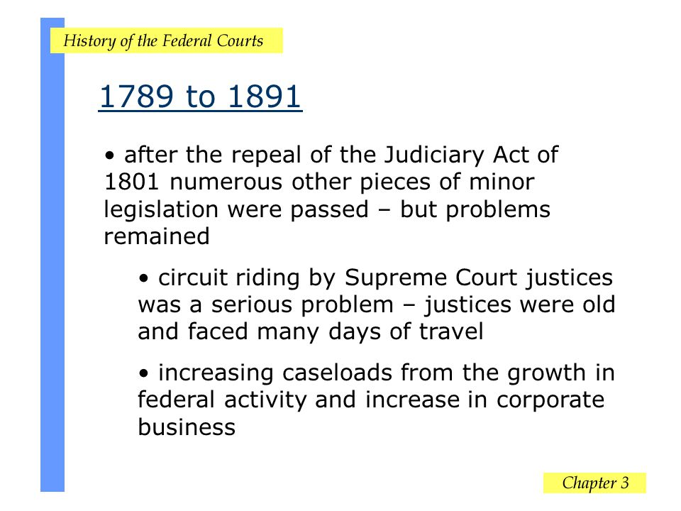 1789 to 1891 after the repeal of the Judiciary Act of 1801 numerous other pieces of minor legislation were passed – but problems remained.