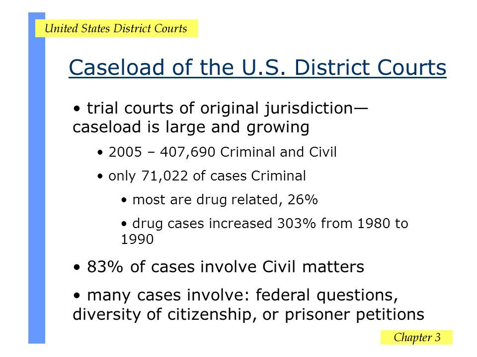 Caseload of the U.S. District Courts