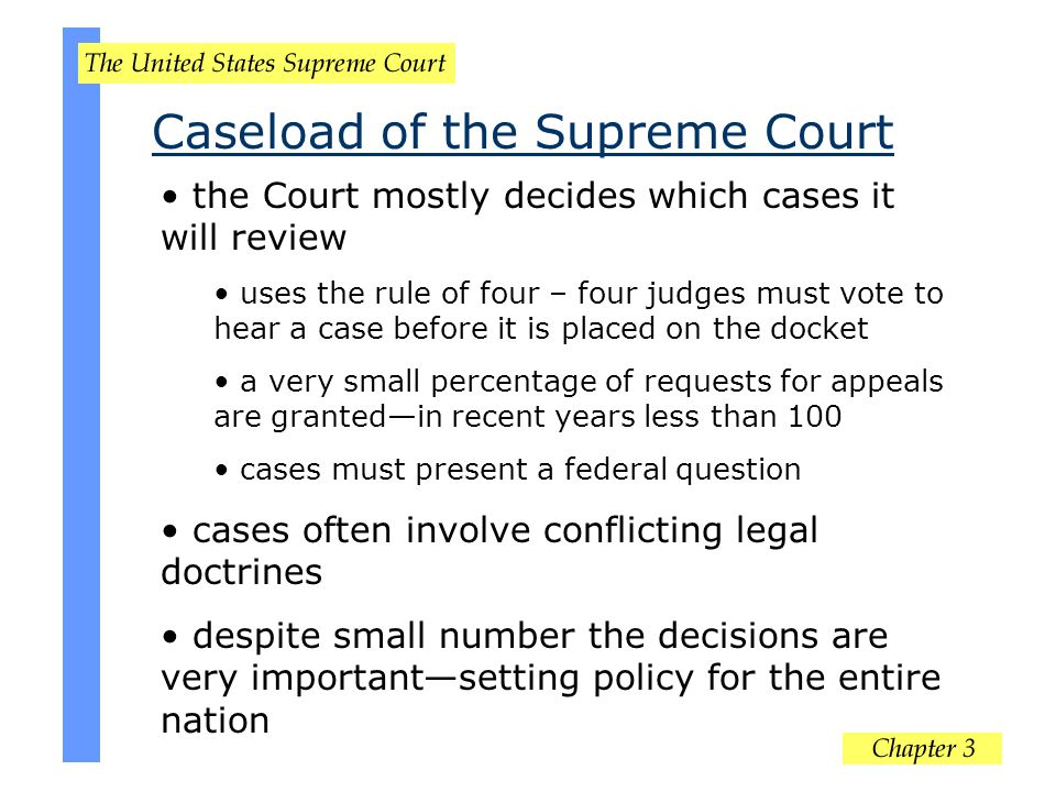 Caseload of the Supreme Court