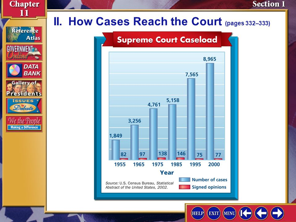 II. How Cases Reach the Court (pages 332–333)