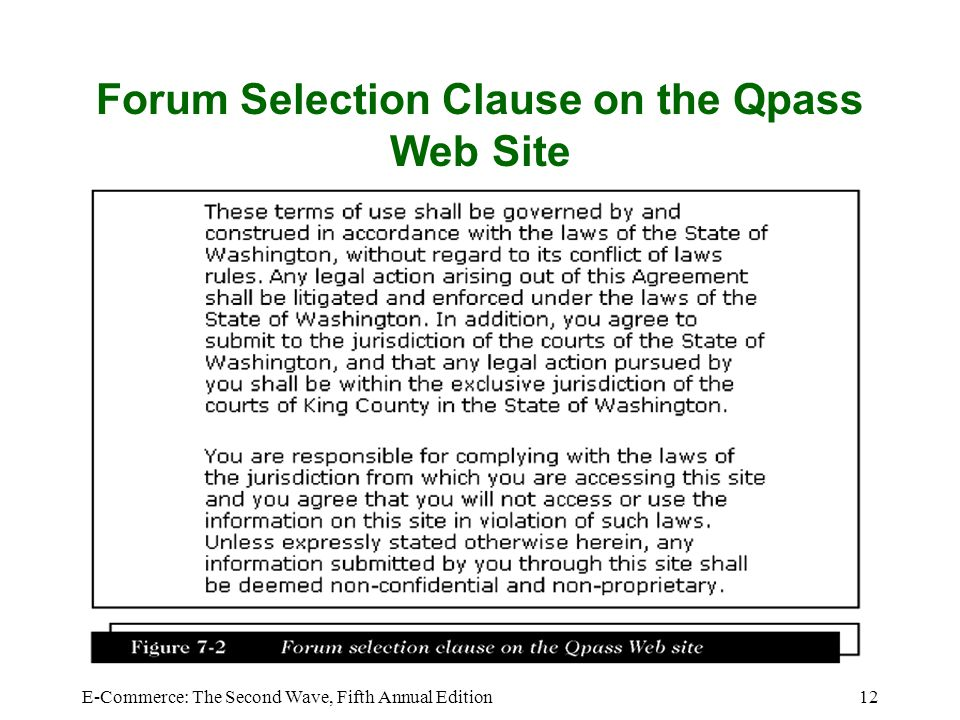 Forum Selection Clause on the Qpass Web Site