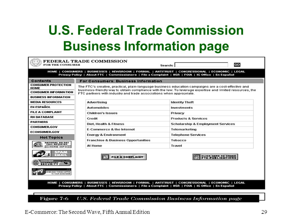 U.S. Federal Trade Commission Business Information page