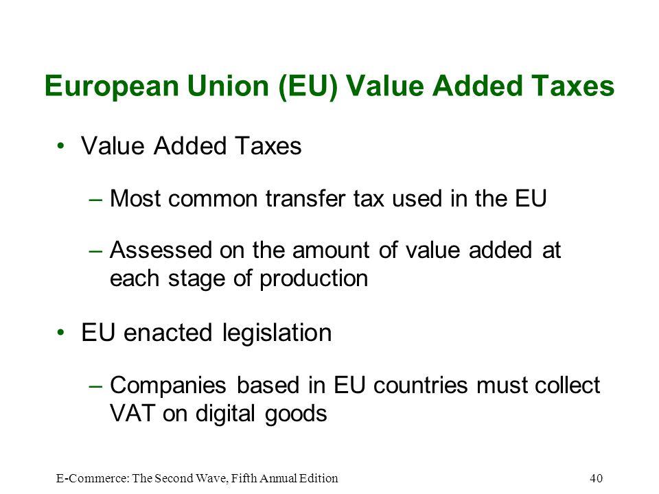 European Union (EU) Value Added Taxes