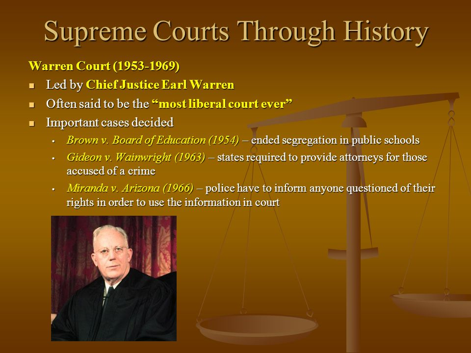 Supreme Courts Through History
