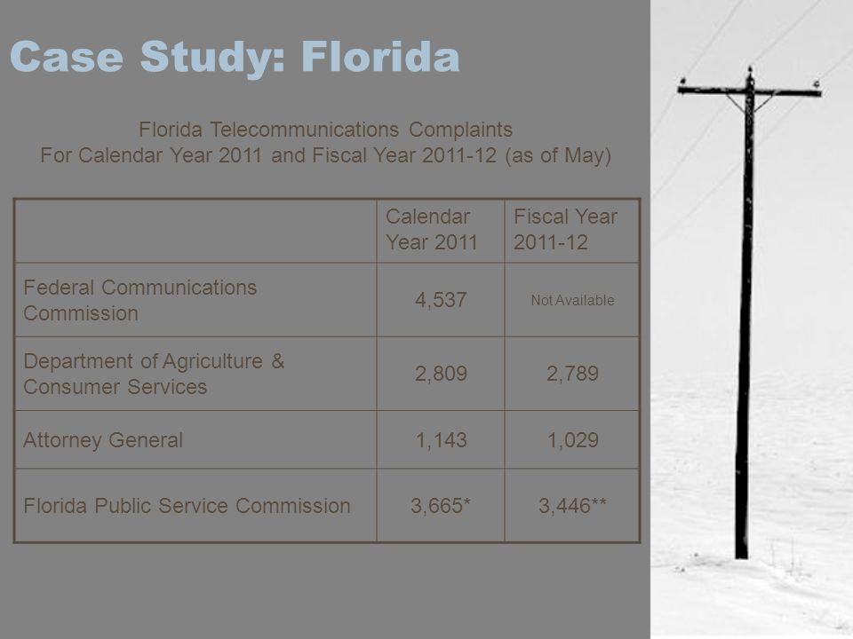 Case Study: Florida Florida Telecommunications Complaints