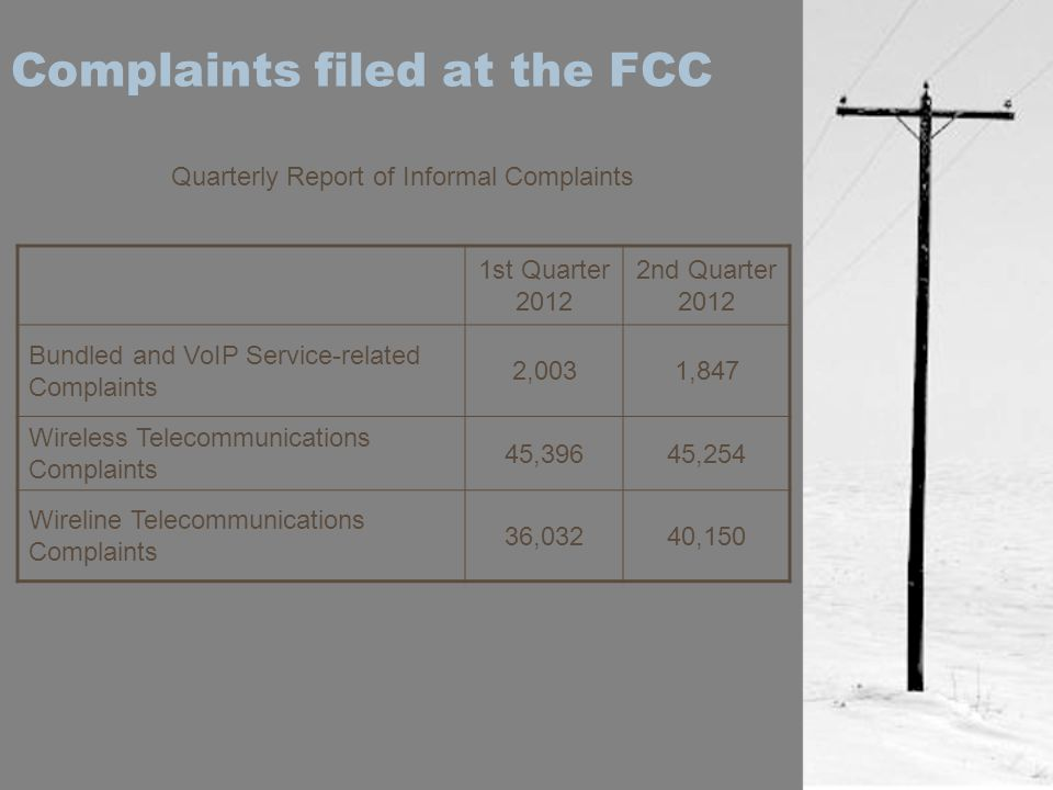 Complaints filed at the FCC