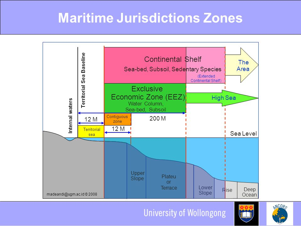 Maritime Jurisdictions Zones