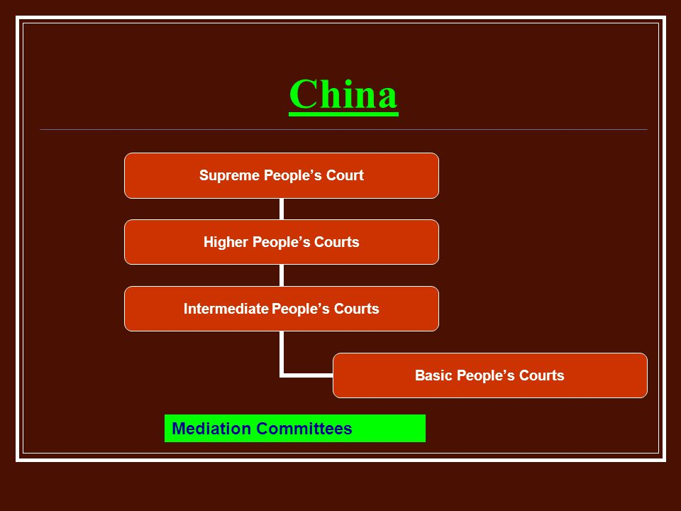 China Mediation Committees