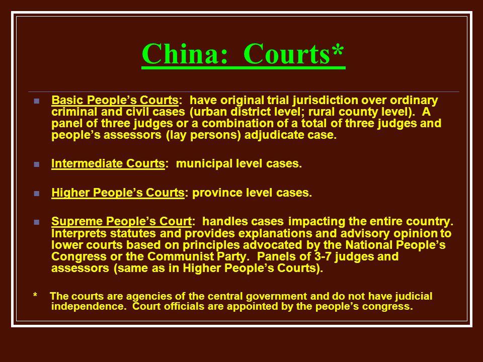 China: Courts*