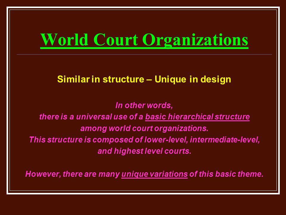 World Court Organizations