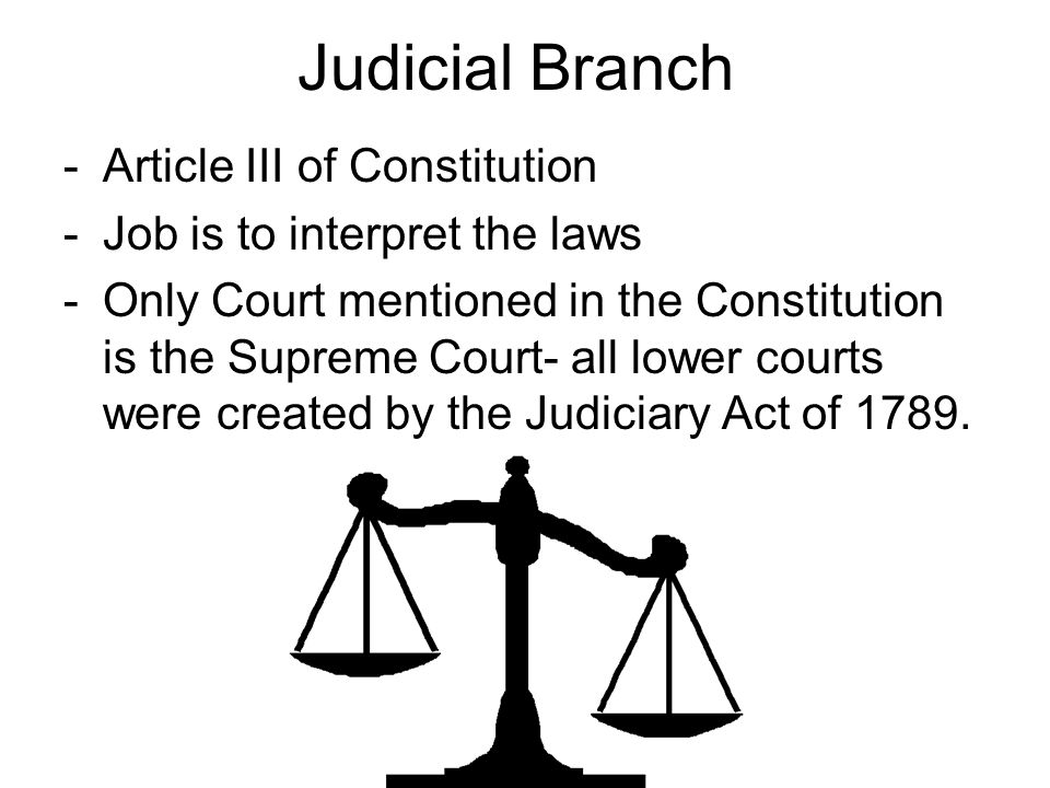 Judicial Branch Article III of Constitution
