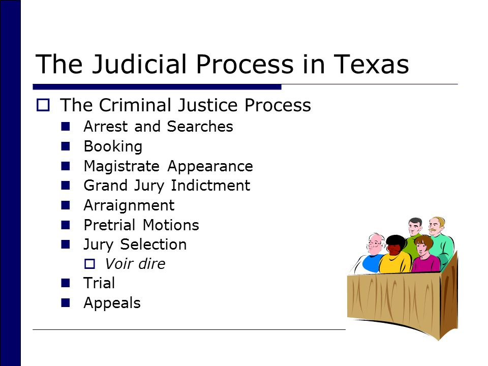 The Judicial Process in Texas