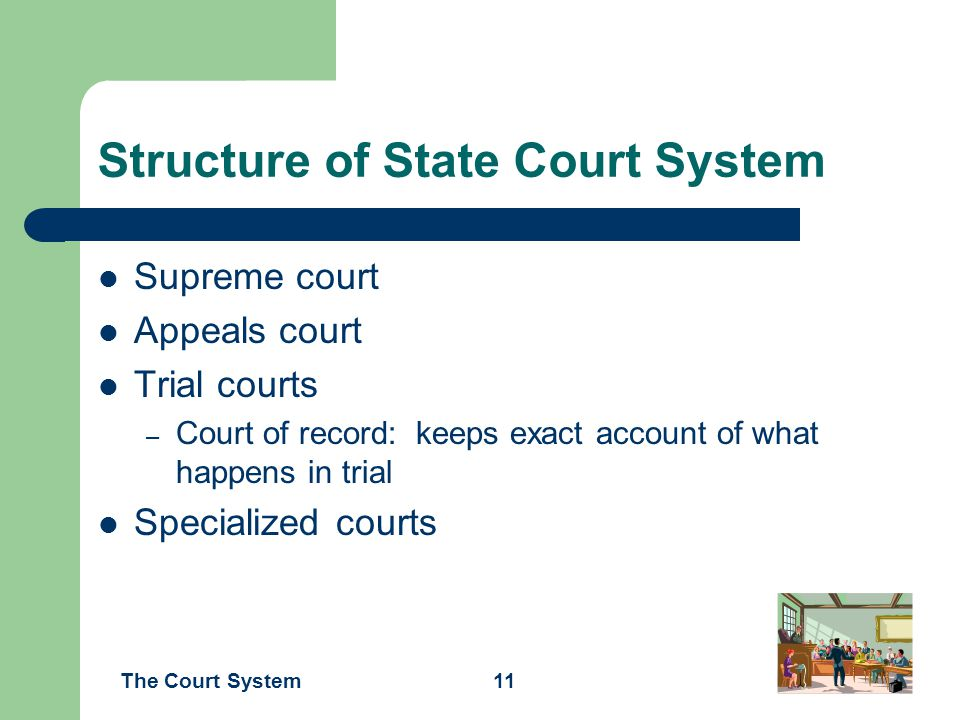 Structure of State Court System