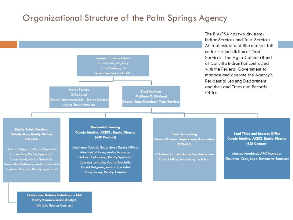 Organizational Structure of the Palm Springs Agency