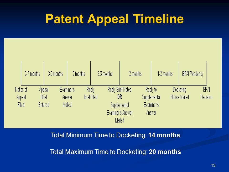 Patent Appeal Timeline