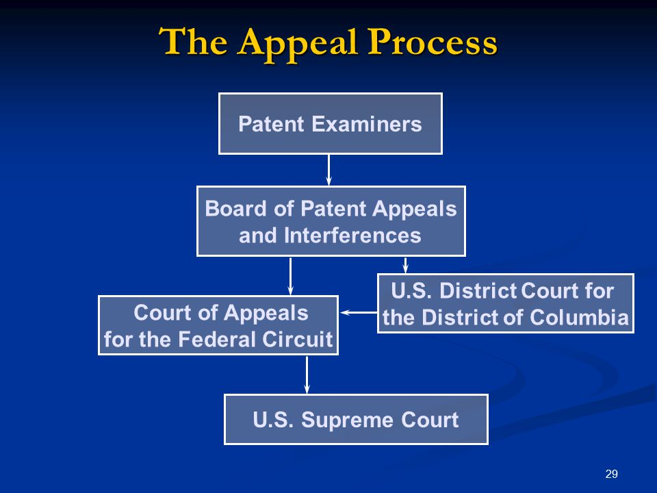 The Appeal Process Patent Examiners Board of Patent Appeals