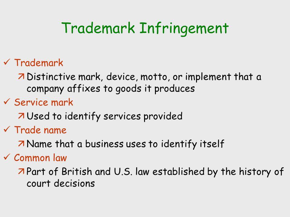 Trademark Infringement