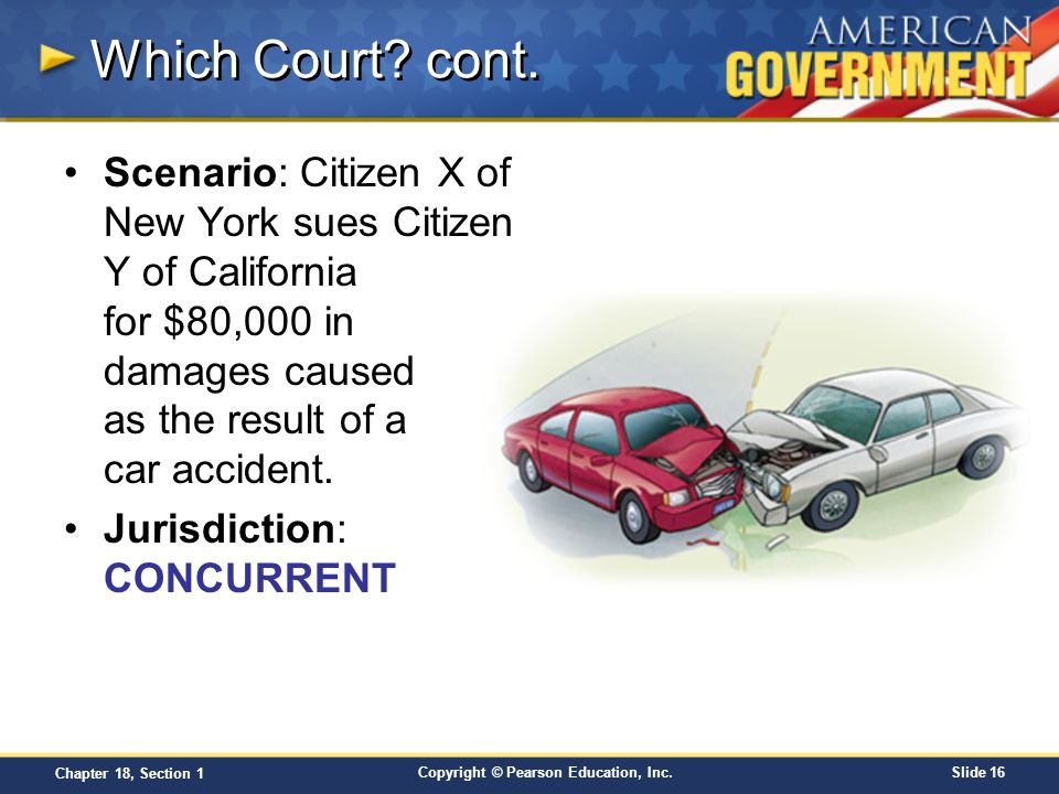 Which Court cont. Scenario: Citizen X of New York sues Citizen Y of California for $80,000 in damages caused as the result of a car accident.