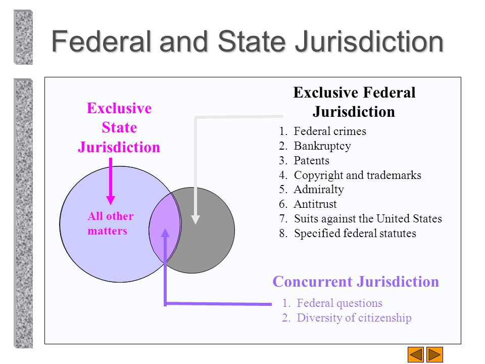 Federal and State Jurisdiction