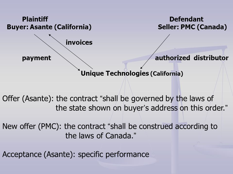 Offer (Asante): the contract shall be governed by the laws of