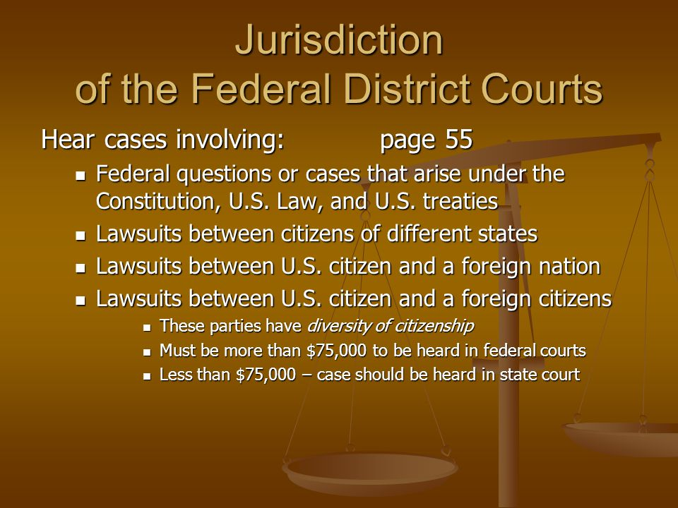 Jurisdiction of the Federal District Courts