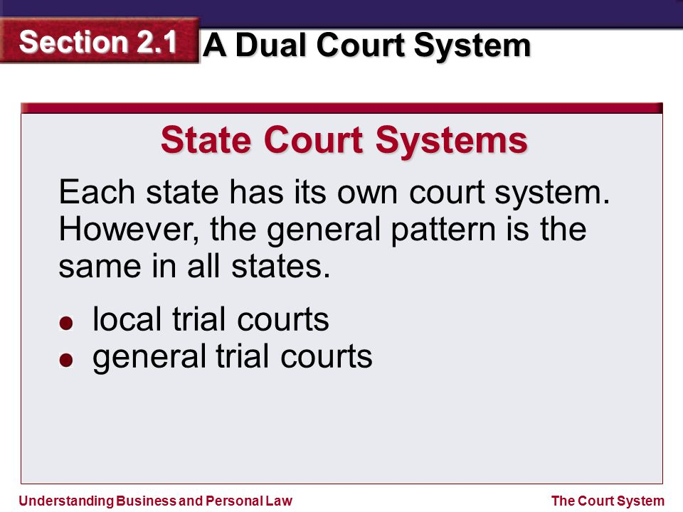 State Court Systems Each state has its own court system. However, the general pattern is the same in all states.
