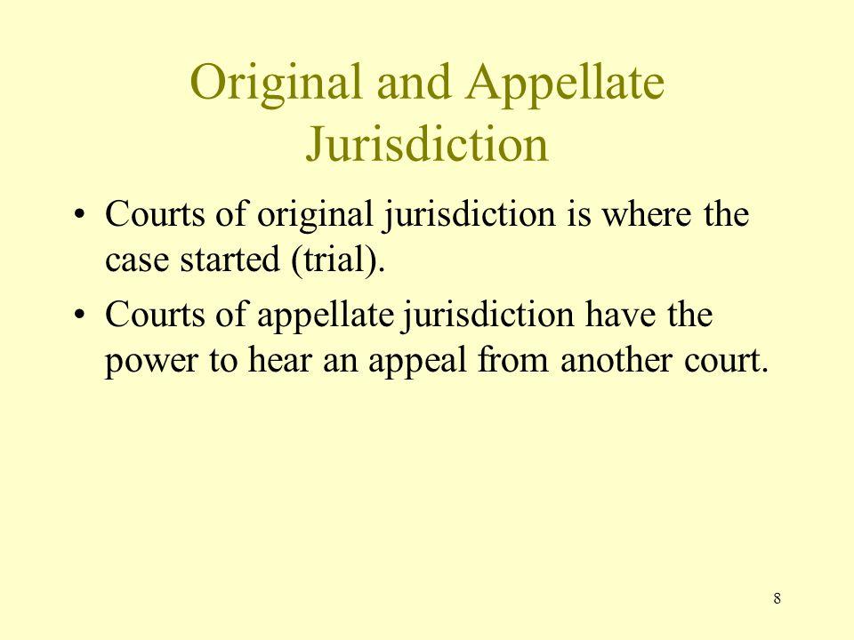 Original and Appellate Jurisdiction